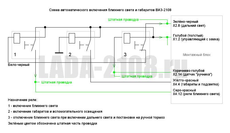 """"""",""""lada-2108.ru"""
