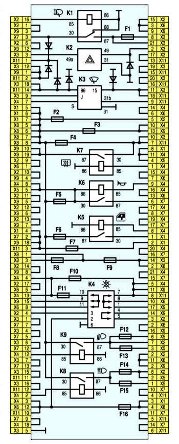 К9 посмотреть в монтажном блоке схема монтажного блока ваз 21099. психология. книга. специалиста. и. включения...