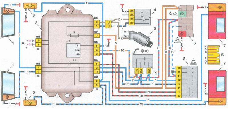 Схема работы сигналов