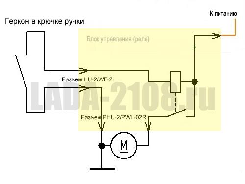 Схема проводки в дверях