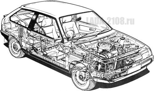 Структурная схема ВАЗ-2108